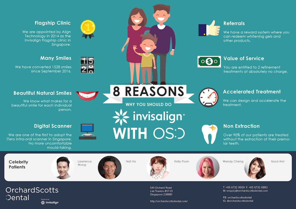 8-reasons-to-invisalign-with-orchard-scotts-dental